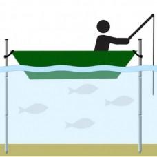 Тычки к лодке аллюминиевые (3,6м, 2шт.)